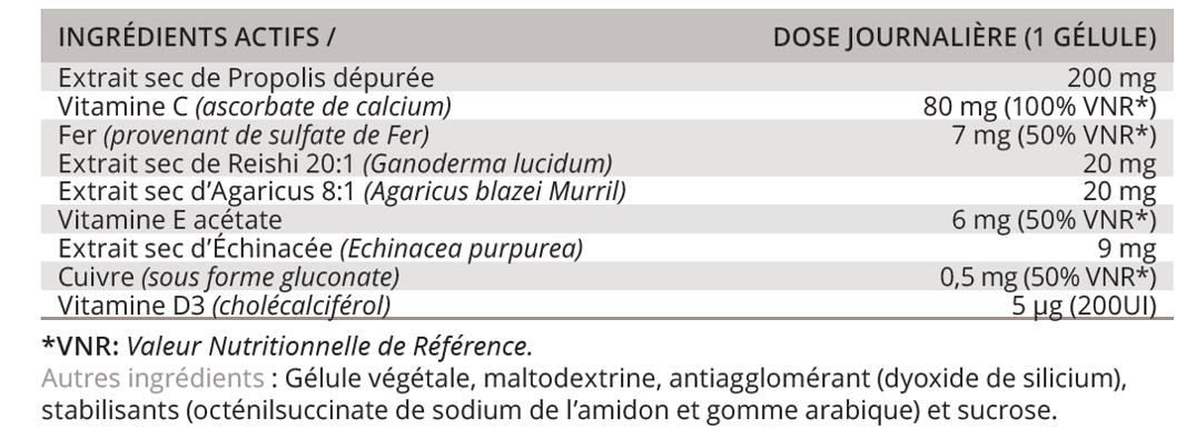ingrédients gélules propolis