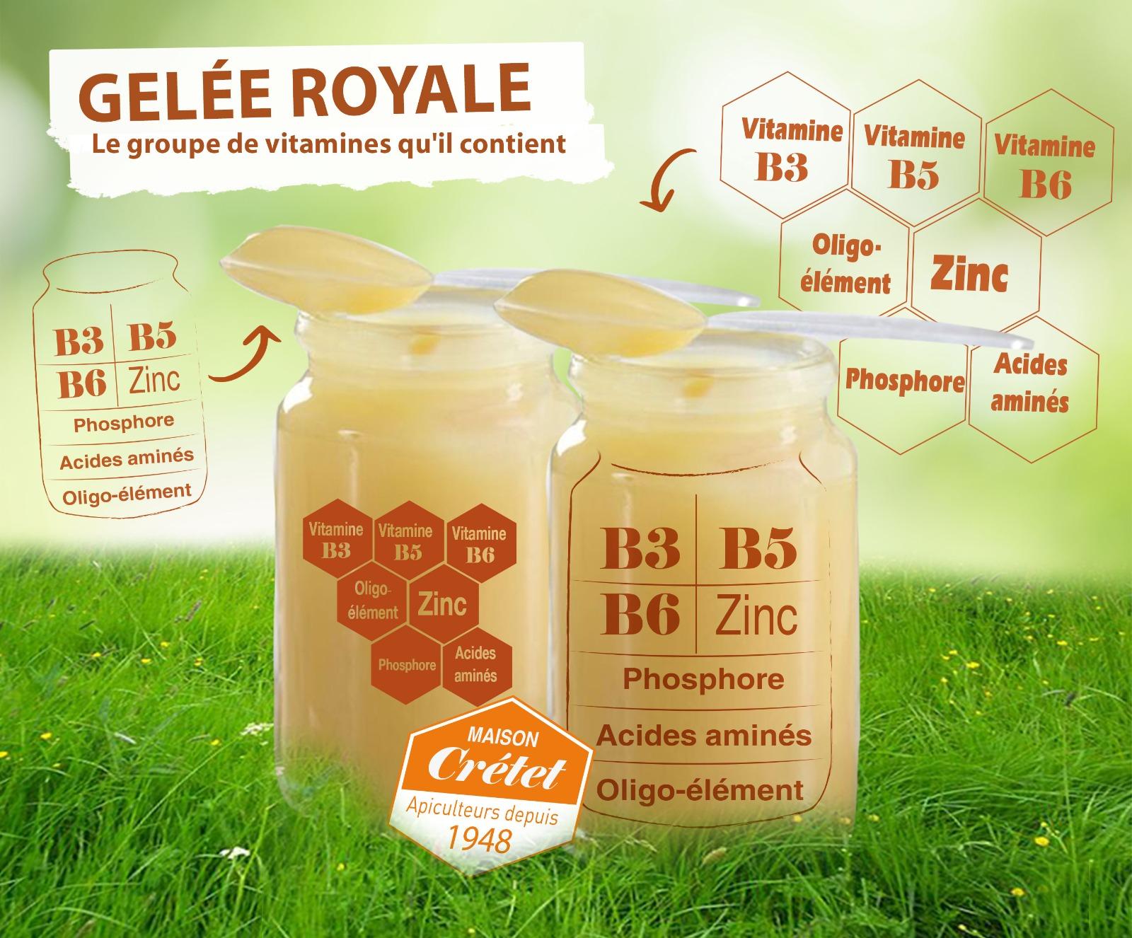 gelee royale vitamine c